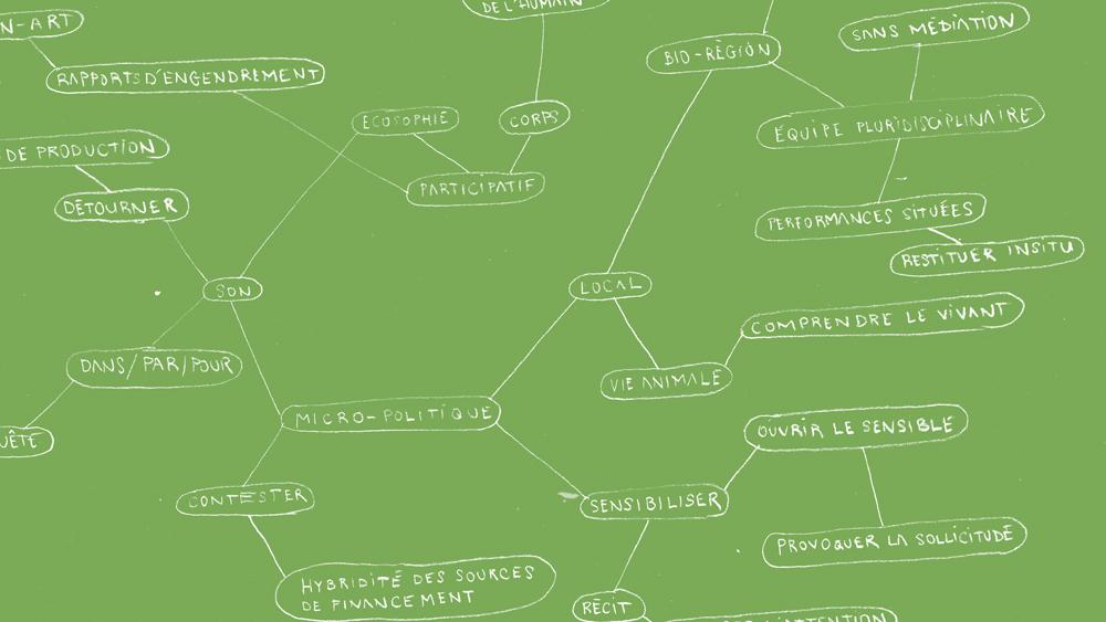 Écrire en commun(s). Arts, écologies, transitions